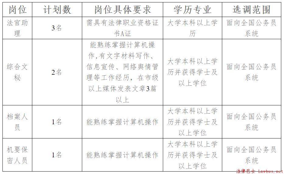 选调计划及岗位、其他具体要求.JPG