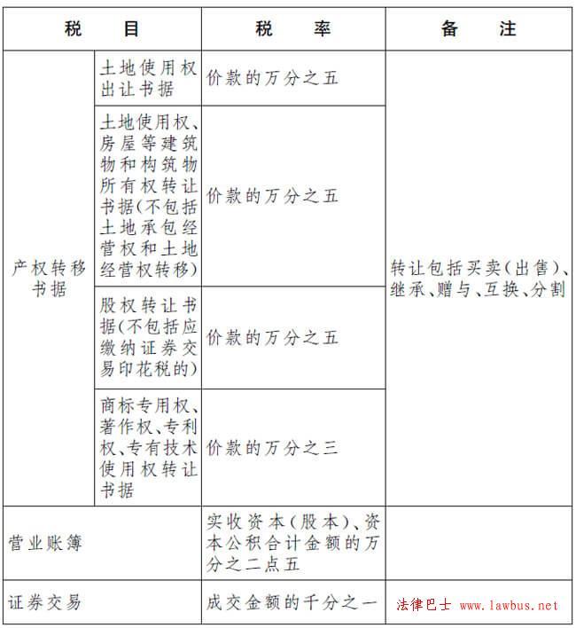 印花税税目税率表2.jpg